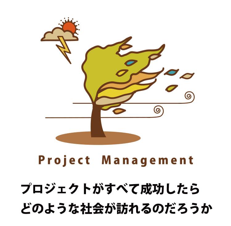 プロジェクトがすべて成功したらどのような会社が訪れるのだろうか